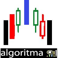 www.algoritmabul.com
